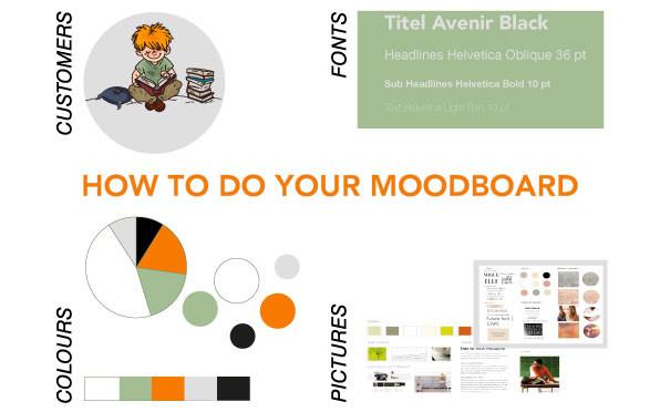 Moodboard-Beispiele